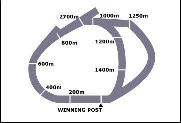 Yarraglen Race Course